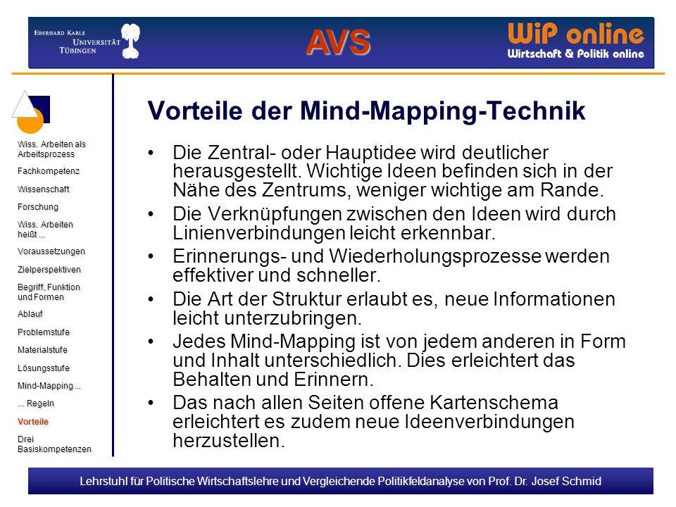Lehrstuhl für Politische Wirtschaftslehre und Vergleichende Politikfeldanalyse von Prof. Dr. Josef Schmid Vorteile der Mind-Mapping-Technik Die Zentra