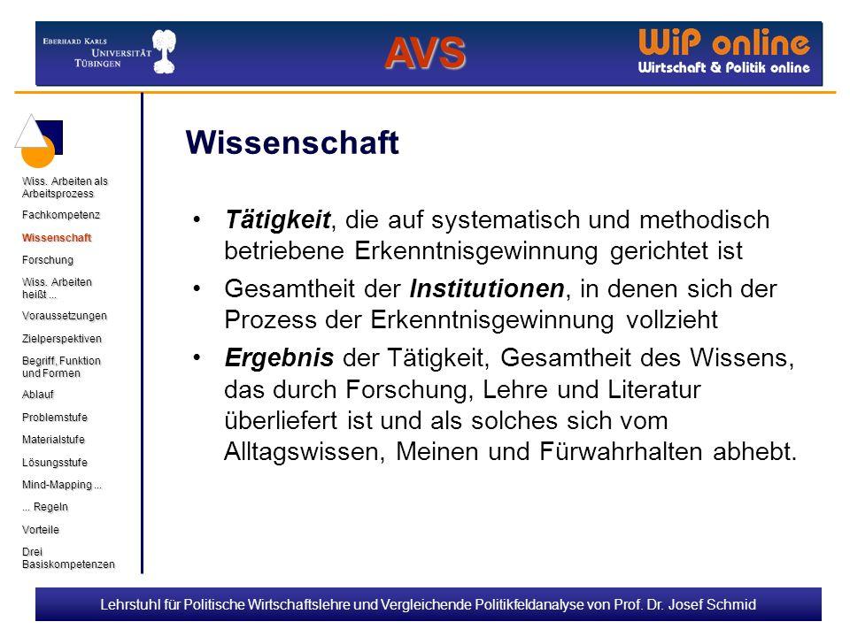 Lehrstuhl für Politische Wirtschaftslehre und Vergleichende Politikfeldanalyse von Prof. Dr. Josef Schmid Wissenschaft Tätigkeit, die auf systematisch