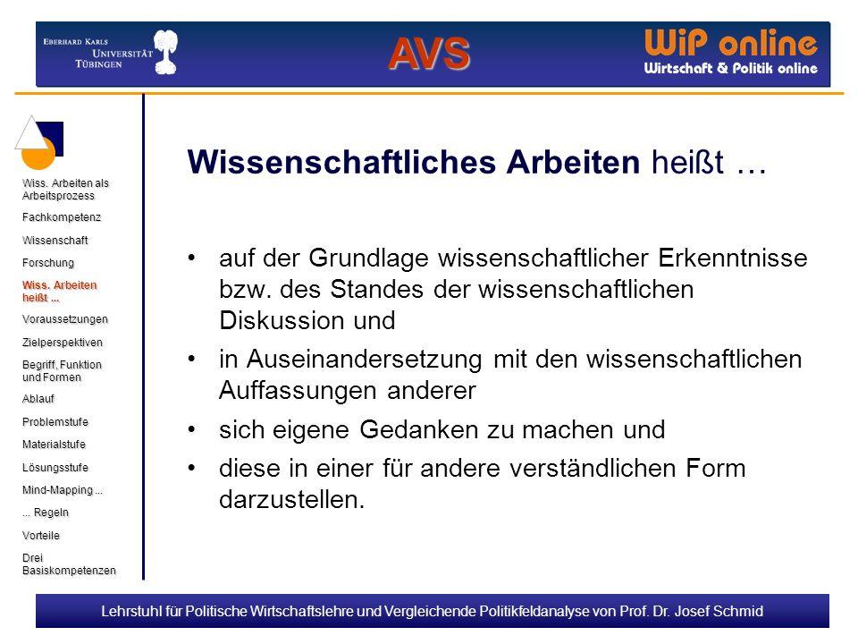 Lehrstuhl für Politische Wirtschaftslehre und Vergleichende Politikfeldanalyse von Prof. Dr. Josef Schmid Wissenschaftliches Arbeiten heißt … auf der