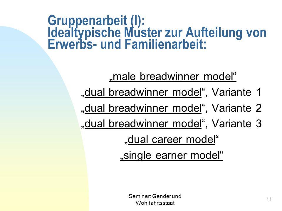 Seminar: Gender und Wohlfahrtsstaat 11 Gruppenarbeit (I): Idealtypische Muster zur Aufteilung von Erwerbs- und Familienarbeit: male breadwinner model