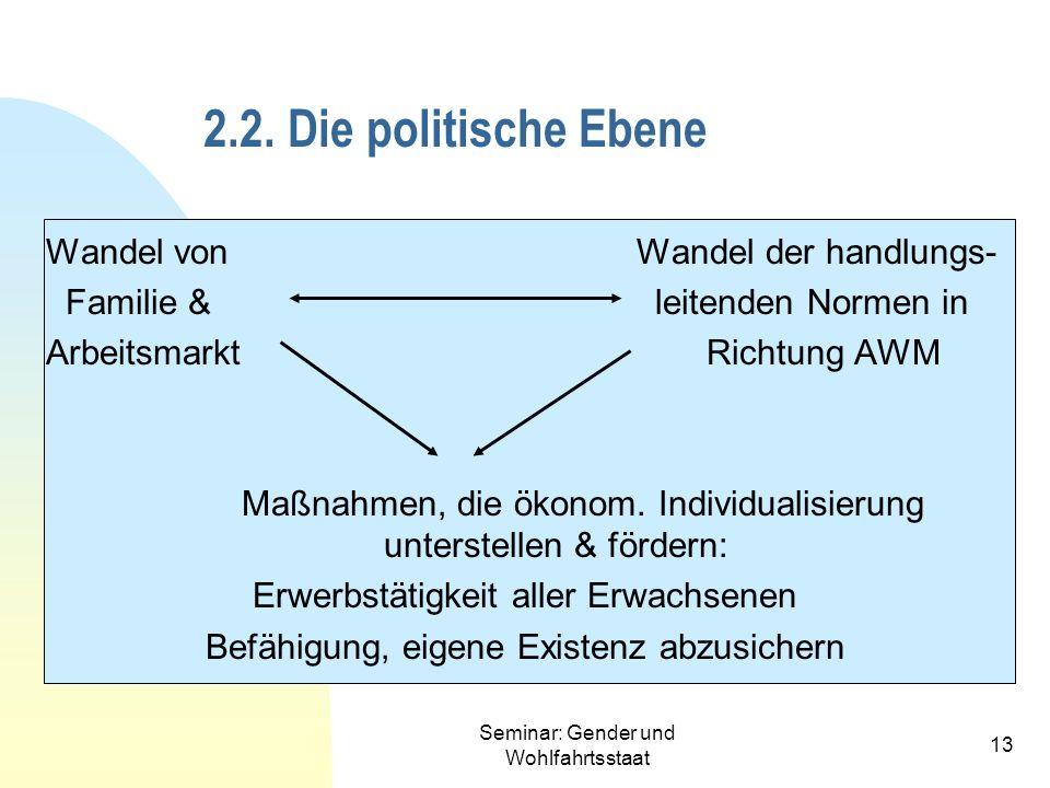 Seminar: Gender und Wohlfahrtsstaat 13 2.2. Die politische Ebene Wandel von Wandel der handlungs- Familie & leitenden Normen in Arbeitsmarkt Richtung