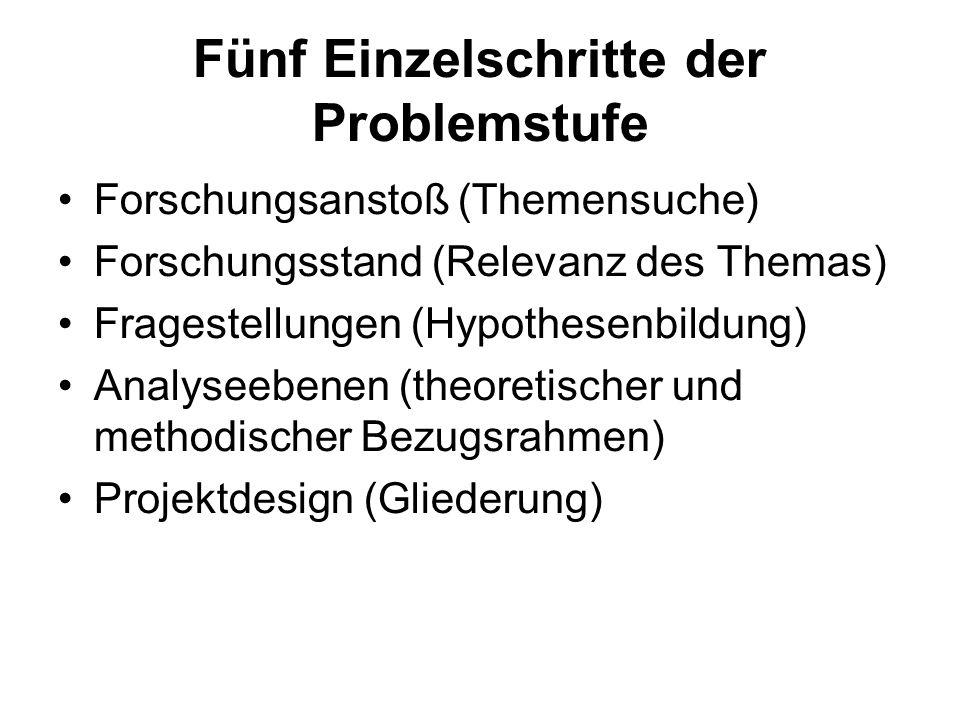 Fünf Einzelschritte der Problemstufe Forschungsanstoß (Themensuche) Forschungsstand (Relevanz des Themas) Fragestellungen (Hypothesenbildung) Analysee