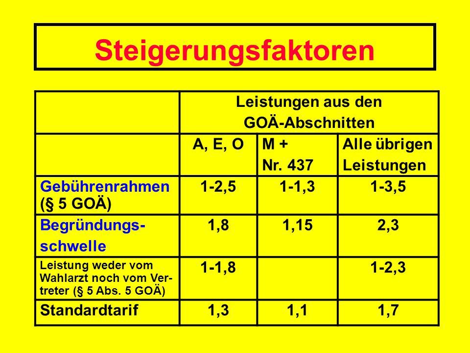 Steigerungsfaktoren Leistungen aus den GOÄ-Abschnitten A, E, OM + Nr. 437 Alle übrigen Leistungen Gebührenrahmen (§ 5 GOÄ) 1-2,51-1,31-3,5 Begründungs