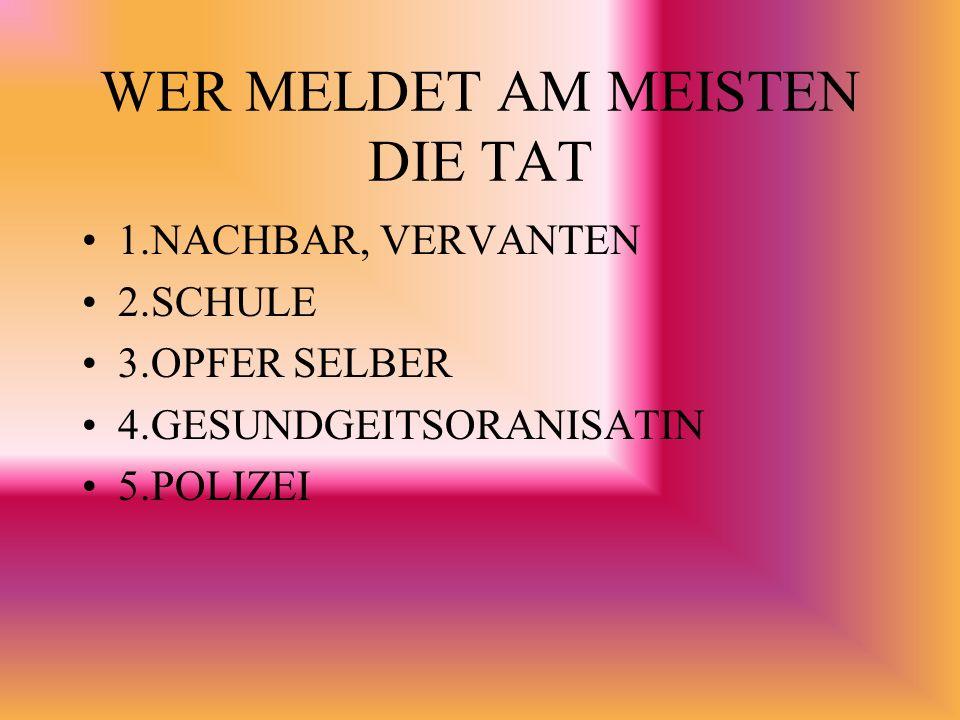 WER MELDET AM MEISTEN DIE TAT 1.NACHBAR, VERVANTEN 2.SCHULE 3.OPFER SELBER 4.GESUNDGEITSORANISATIN 5.POLIZEI