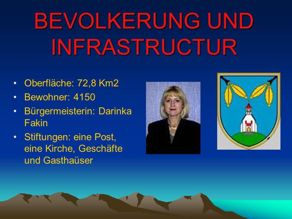 BEVOLKERUNG UND INFRASTRUCTUR Oberfläche: 72,8 Km2 Bewohner: 4150 Bürgermeisterin: Darinka Fakin Stiftungen: eine Post, eine Kirche, Geschäfte und Gas