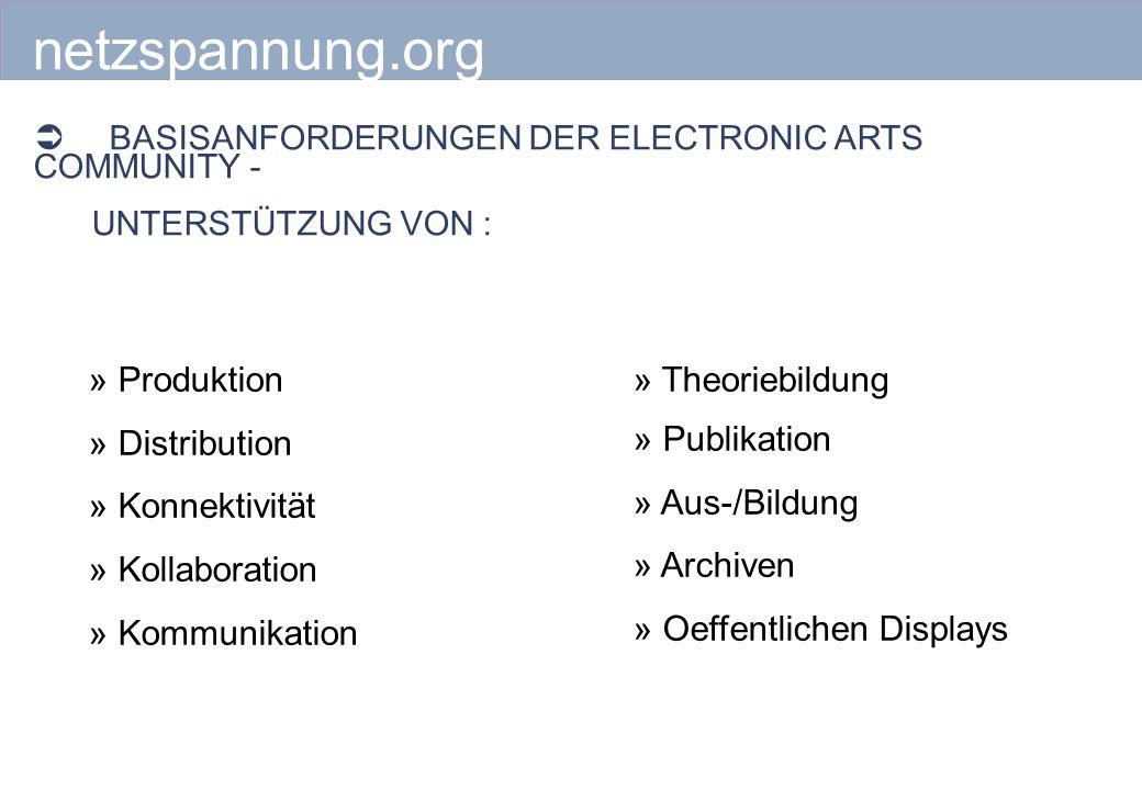 » Produktion » Distribution » Konnektivität » Kollaboration » Kommunikation netzspannung.org » Theoriebildung » Publikation » Aus-/Bildung » Archiven