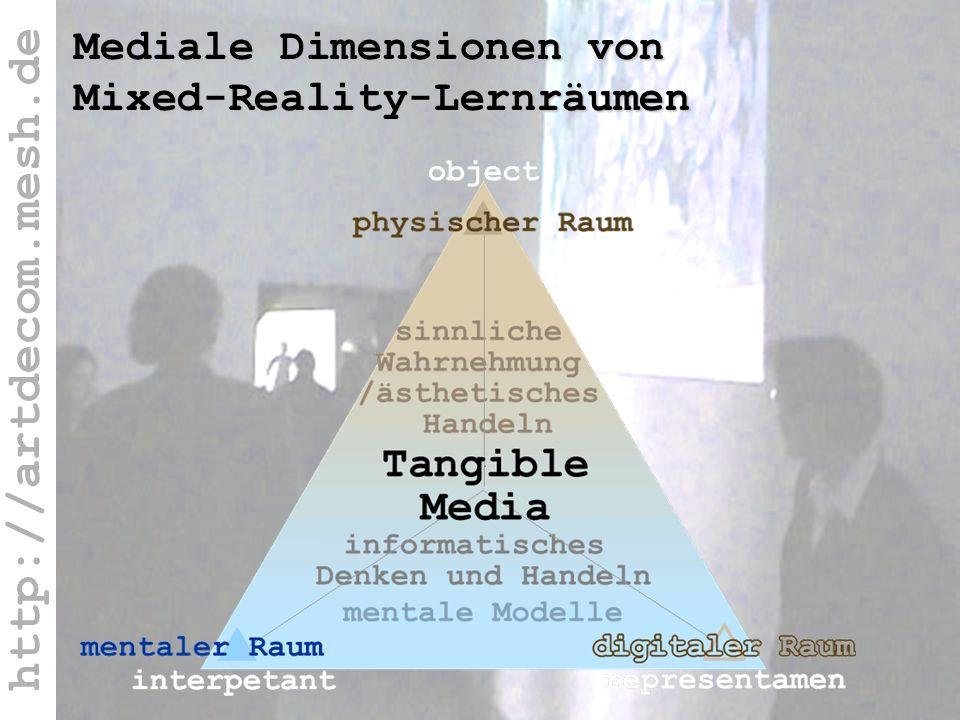 http://artdecom.mesh.de SemiotModell- MR Mediale Dimensionen von Mixed-Reality-Lernräumen