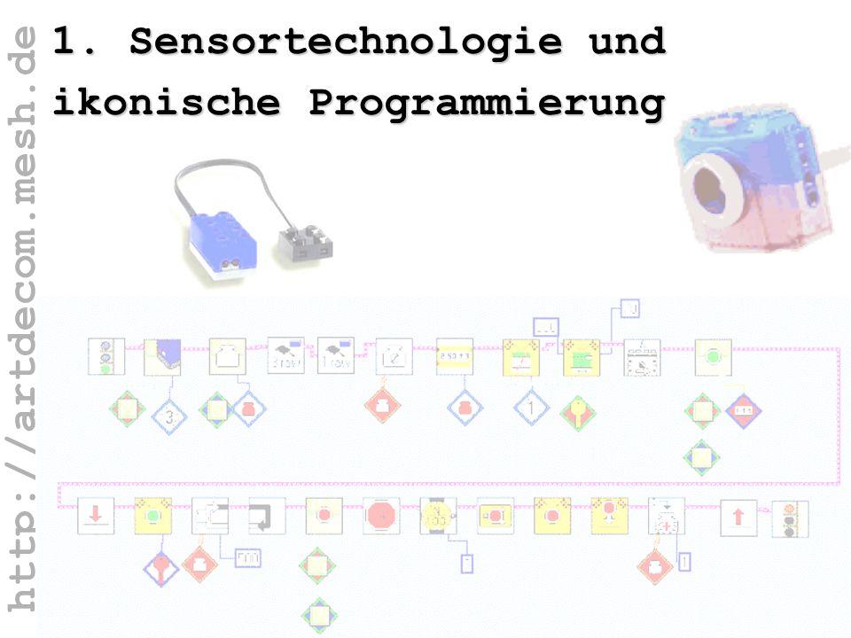 http://artdecom.mesh.de 1. Sensortechnologie + ikon.Programmierung 1. Sensortechnologie und ikonische Programmierung
