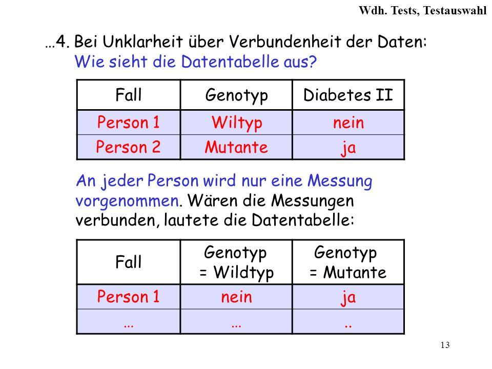 13 …4.Bei Unklarheit über Verbundenheit der Daten: Wie sieht die Datentabelle aus.