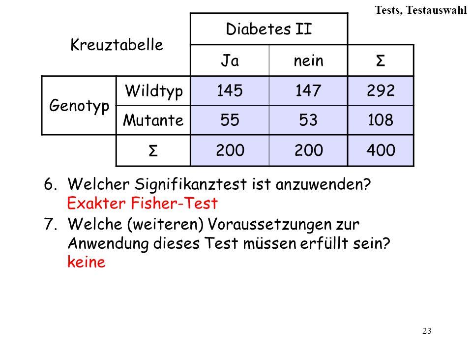 23 Kreuztabelle Diabetes II Janein Σ Genotyp Wildtyp145147292 Mutante5553108 Σ 200 400 6.Welcher Signifikanztest ist anzuwenden.