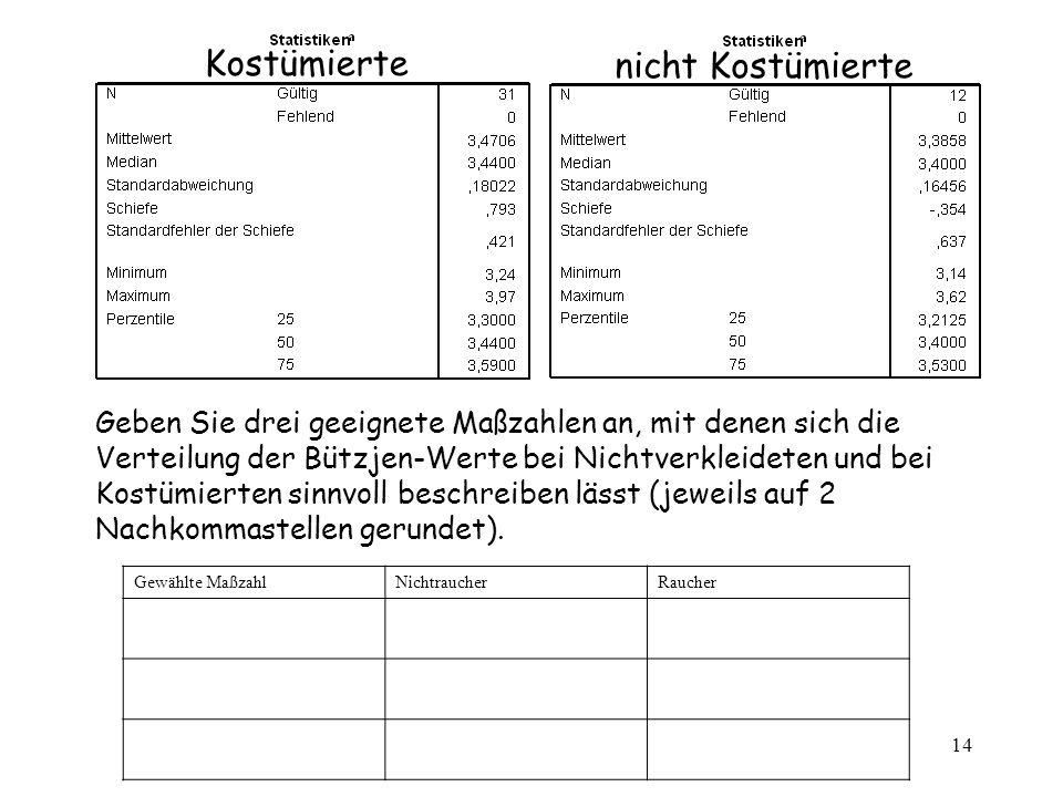 14 Gewählte MaßzahlNichtraucherRaucher Kostümierte nicht Kostümierte Geben Sie drei geeignete Maßzahlen an, mit denen sich die Verteilung der Bützjen-Werte bei Nichtverkleideten und bei Kostümierten sinnvoll beschreiben lässt (jeweils auf 2 Nachkommastellen gerundet).