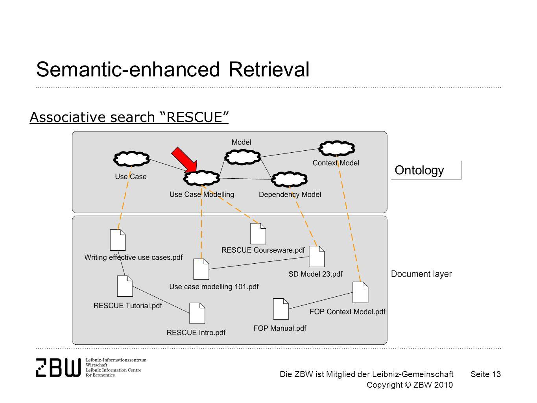 Die ZBW ist Mitglied der Leibniz-Gemeinschaft Copyright © ZBW 2010 Seite 13 Semantic-enhanced Retrieval Associative search RESCUE Ontology
