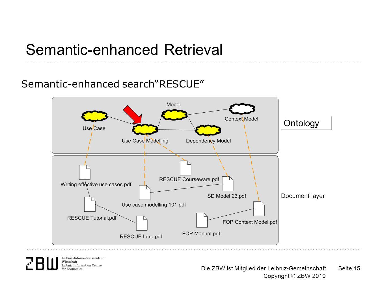 Die ZBW ist Mitglied der Leibniz-Gemeinschaft Copyright © ZBW 2010 Seite 15 Semantic-enhanced Retrieval Semantic-enhanced searchRESCUE Ontology