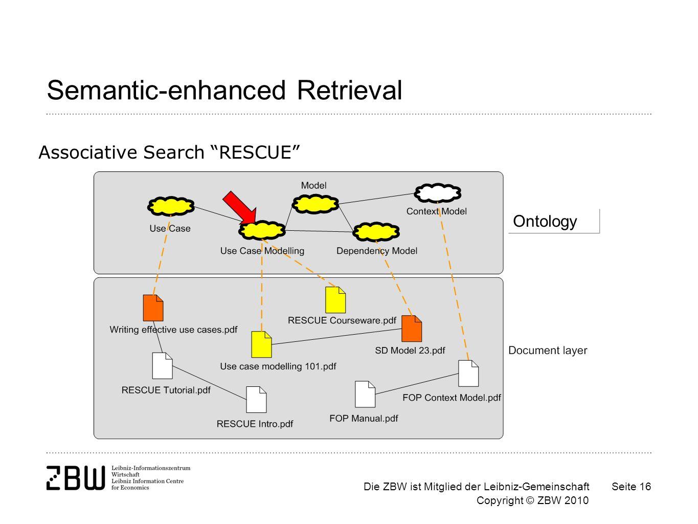 Die ZBW ist Mitglied der Leibniz-Gemeinschaft Copyright © ZBW 2010 Seite 16 Semantic-enhanced Retrieval Associative Search RESCUE Ontology
