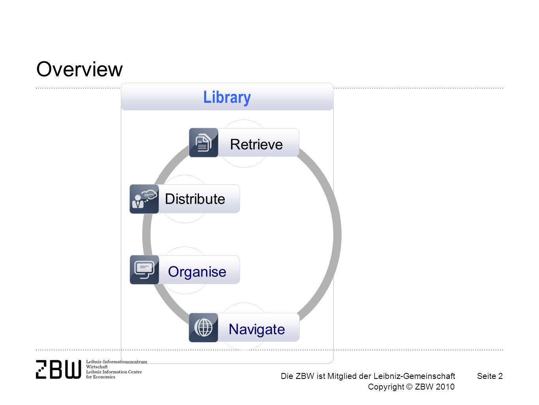 Die ZBW ist Mitglied der Leibniz-Gemeinschaft Copyright © ZBW 2010 Seite 2 Overview Distribute Organise Navigate Retrieve Library