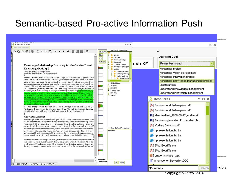 Die ZBW ist Mitglied der Leibniz-Gemeinschaft Copyright © ZBW 2010 Seite 23 Semantic-based Pro-active Information Push Write publication on KM