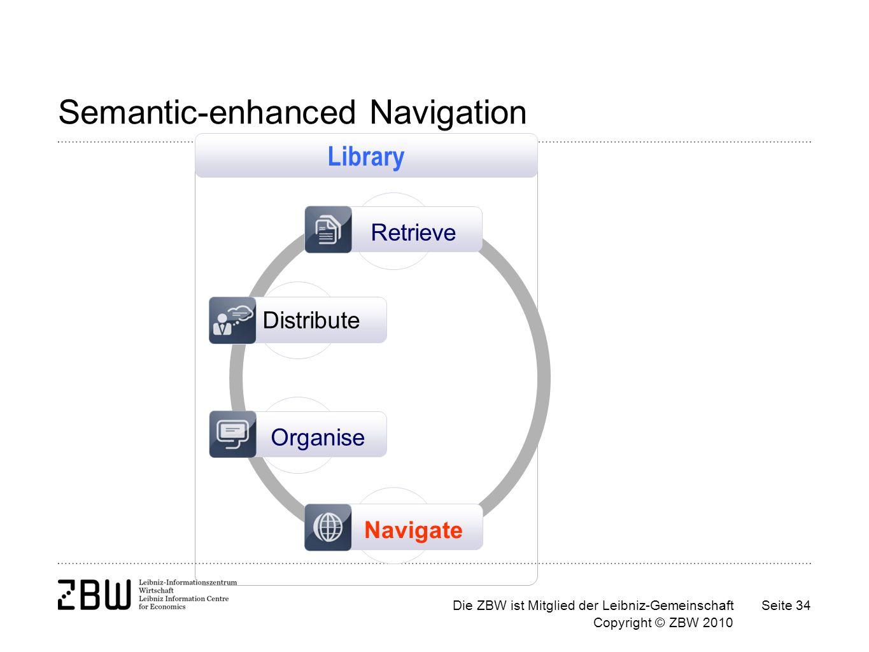 Die ZBW ist Mitglied der Leibniz-Gemeinschaft Copyright © ZBW 2010 Seite 34 Semantic-enhanced Navigation Distribute Organise Navigate Retrieve Library