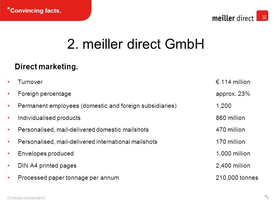 Januar 2008 Unternehmenspräsentation *9*9 Examples at meiller direct : Website development for customers.