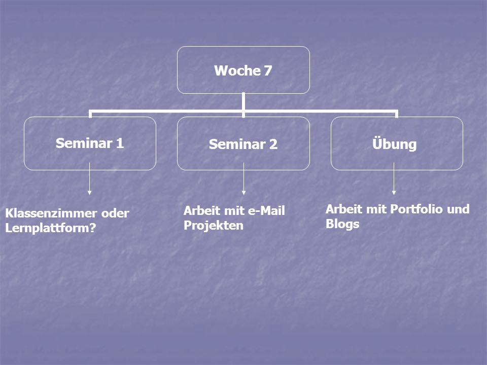 Woche 7 Seminar 1Seminar 2Übung Klassenzimmer oder Lernplattform? Arbeit mit e-Mail Projekten Arbeit mit Portfolio und Blogs