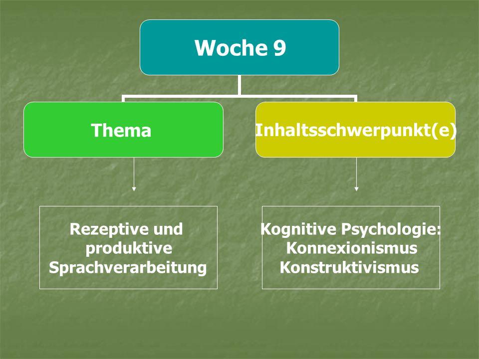 Woche 9 ThemaInhaltsschwerpunkt(e) Rezeptive und produktive Sprachverarbeitung Kognitive Psychologie: Konnexionismus Konstruktivismus