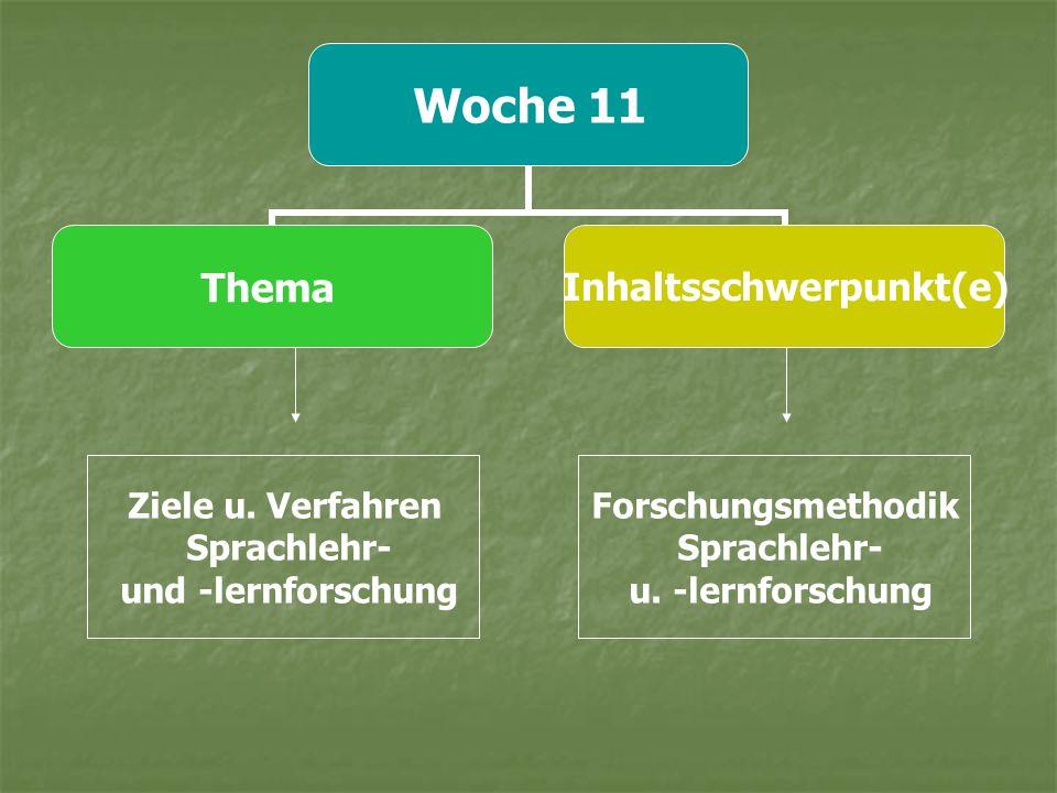 Woche 11 ThemaInhaltsschwerpunkt(e) Ziele u. Verfahren Sprachlehr- und -lernforschung Forschungsmethodik Sprachlehr- u. -lernforschung