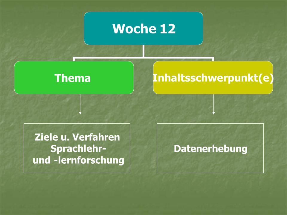 Woche 12 ThemaInhaltsschwerpunkt(e) Ziele u. Verfahren Sprachlehr- und -lernforschung Datenerhebung