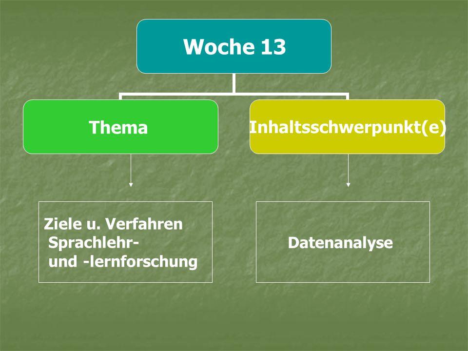 Woche 13 ThemaInhaltsschwerpunkt(e) Ziele u. Verfahren Sprachlehr- und -lernforschung Datenanalyse