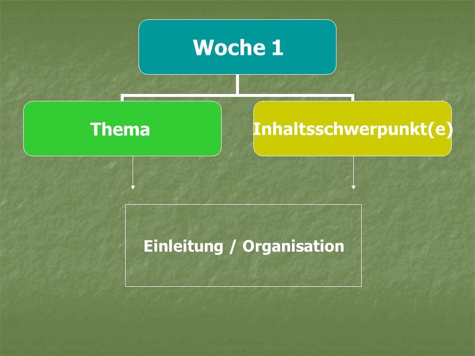 Woche 1 ThemaInhaltsschwerpunkt(e) Einleitung / Organisation