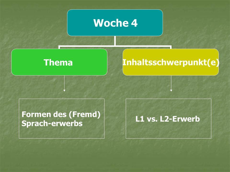 Woche 4 ThemaInhaltsschwerpunkt(e) Formen des (Fremd) Sprach-erwerbs L1 vs. L2-Erwerb