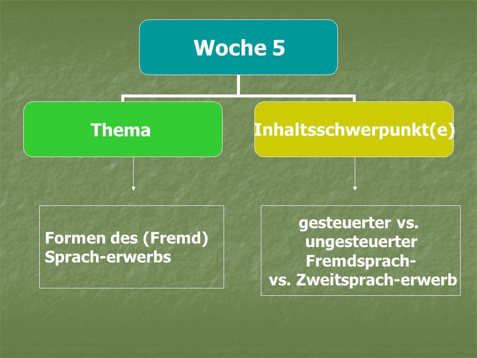 Woche 5 ThemaInhaltsschwerpunkt(e) Formen des (Fremd) Sprach-erwerbs gesteuerter vs. ungesteuerter Fremdsprach- vs. Zweitsprach-erwerb