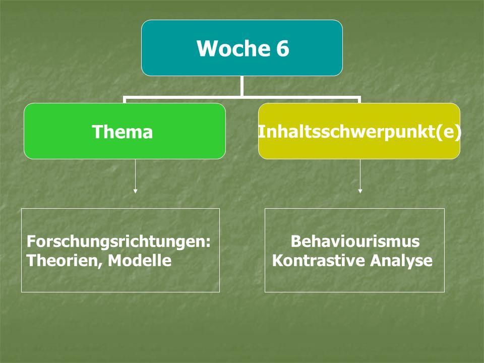 Woche 6 ThemaInhaltsschwerpunkt(e) Forschungsrichtungen: Theorien, Modelle Behaviourismus Kontrastive Analyse