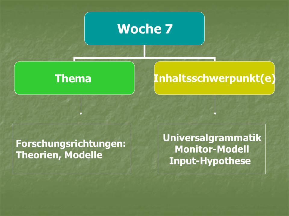 Woche 7 ThemaInhaltsschwerpunkt(e) Universalgrammatik Monitor-Modell Input-Hypothese Forschungsrichtungen: Theorien, Modelle