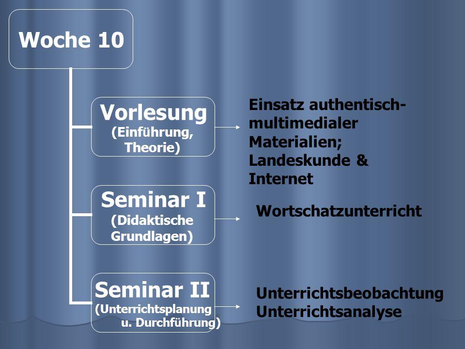 Woche 10 Vorlesung (Einf ü hrung, Theorie) Seminar I (Didaktische Grundlagen) Seminar II (Unterrichtsplanung u.