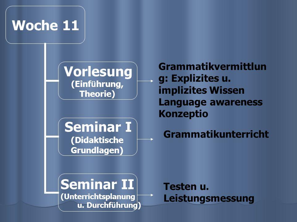 Woche 11 Vorlesung (Einf ü hrung, Theorie) Seminar I (Didaktische Grundlagen) Seminar II (Unterrichtsplanung u.