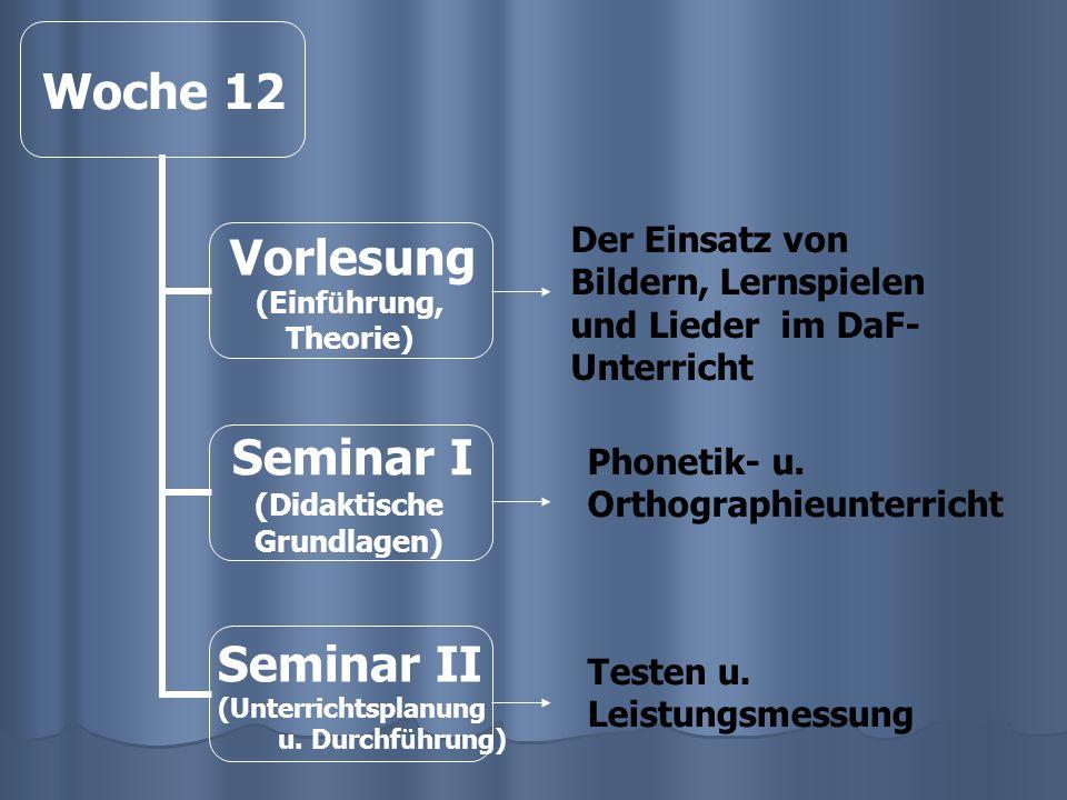 Woche 12 Vorlesung (Einf ü hrung, Theorie) Seminar I (Didaktische Grundlagen) Seminar II (Unterrichtsplanung u.