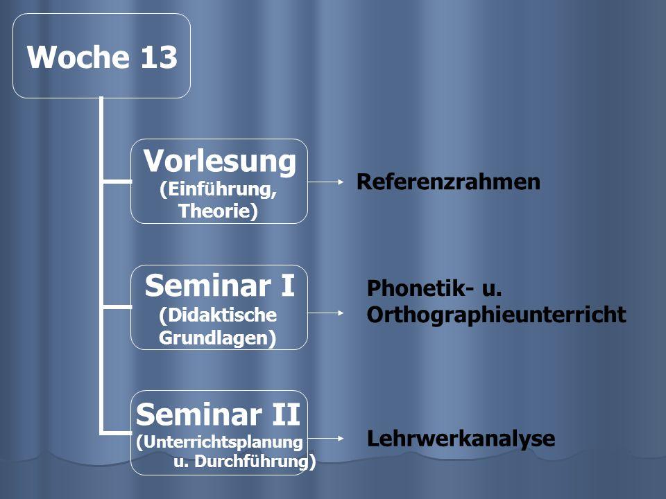 Woche 13 Vorlesung (Einf ü hrung, Theorie) Seminar I (Didaktische Grundlagen) Seminar II (Unterrichtsplanung u.