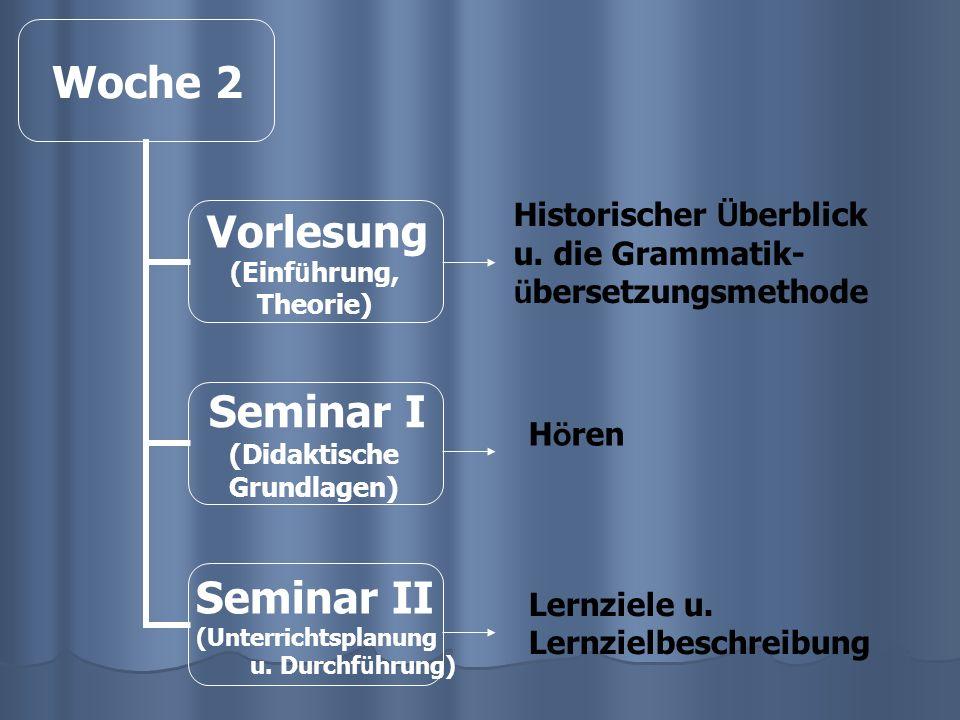 Woche 3 Vorlesung (Einf ü hrung, Theorie) Seminar I (Didaktische Grundlagen) Seminar II (Unterrichtsplanung u.