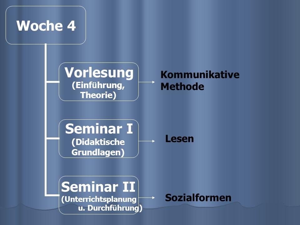 Woche 4 Vorlesung (Einf ü hrung, Theorie) Seminar I (Didaktische Grundlagen) Seminar II (Unterrichtsplanung u.