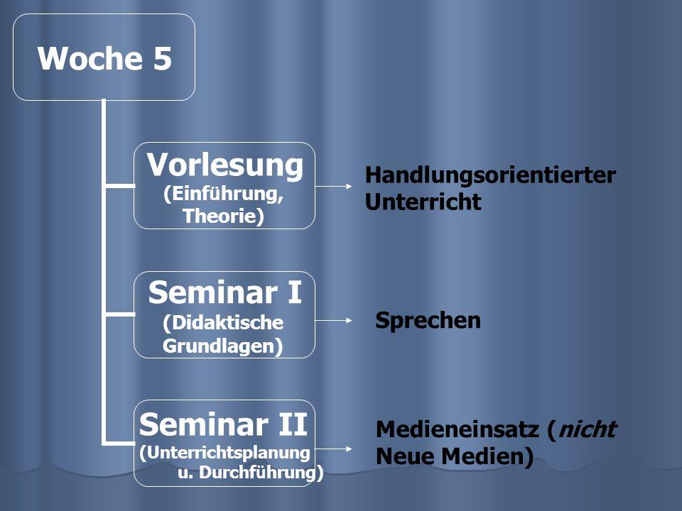 Woche 5 Vorlesung (Einf ü hrung, Theorie) Seminar I (Didaktische Grundlagen) Seminar II (Unterrichtsplanung u.
