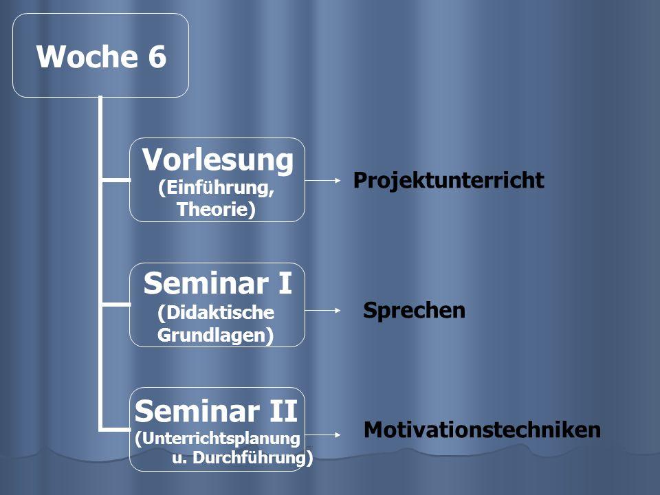 Woche 6 Vorlesung (Einf ü hrung, Theorie) Seminar I (Didaktische Grundlagen) Seminar II (Unterrichtsplanung u.