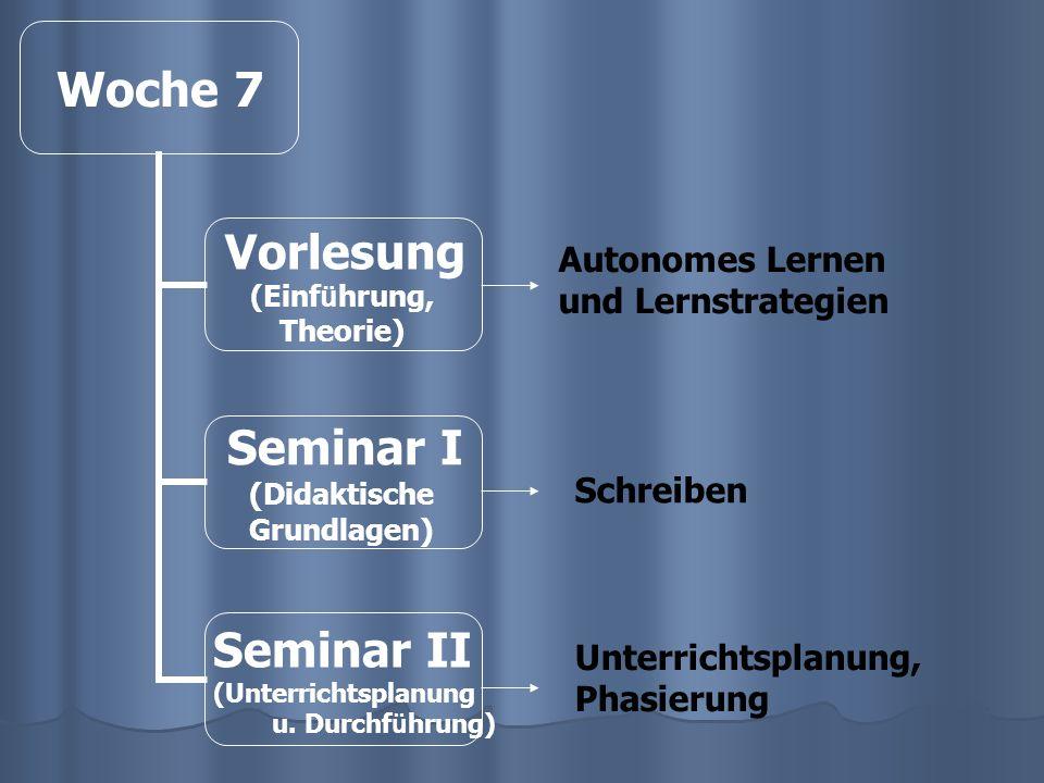 Woche 8 Vorlesung (Einf ü hrung, Theorie) Seminar I (Didaktische Grundlagen) Seminar II (Unterrichtsplanung u.
