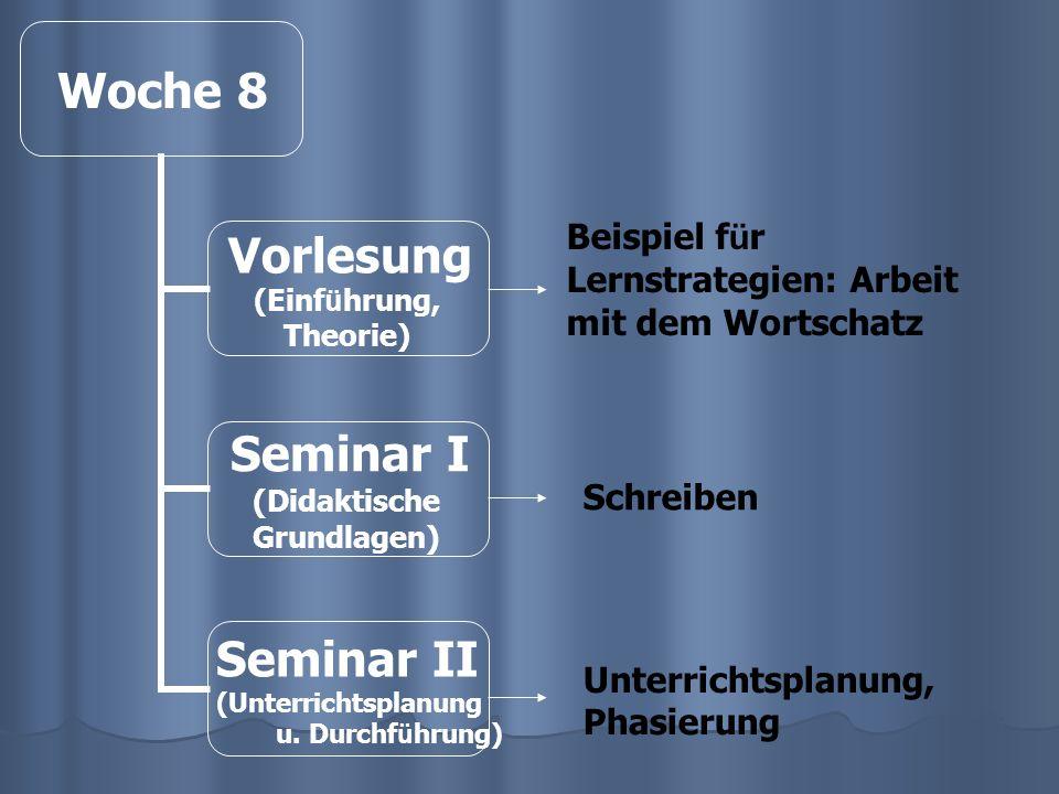 Woche 9 Vorlesung (Einf ü hrung, Theorie) Seminar I (Didaktische Grundlagen) Seminar II (Unterrichtsplanung u.