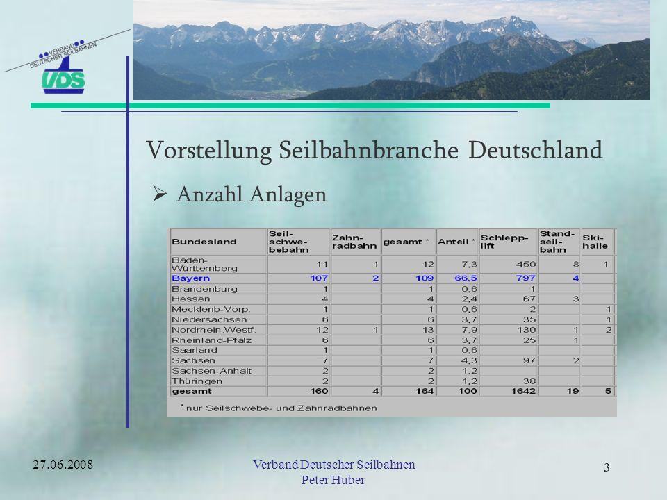 33 Vorstellung Seilbahnbranche Deutschland Anzahl Anlagen 27.06.2008Verband Deutscher Seilbahnen Peter Huber