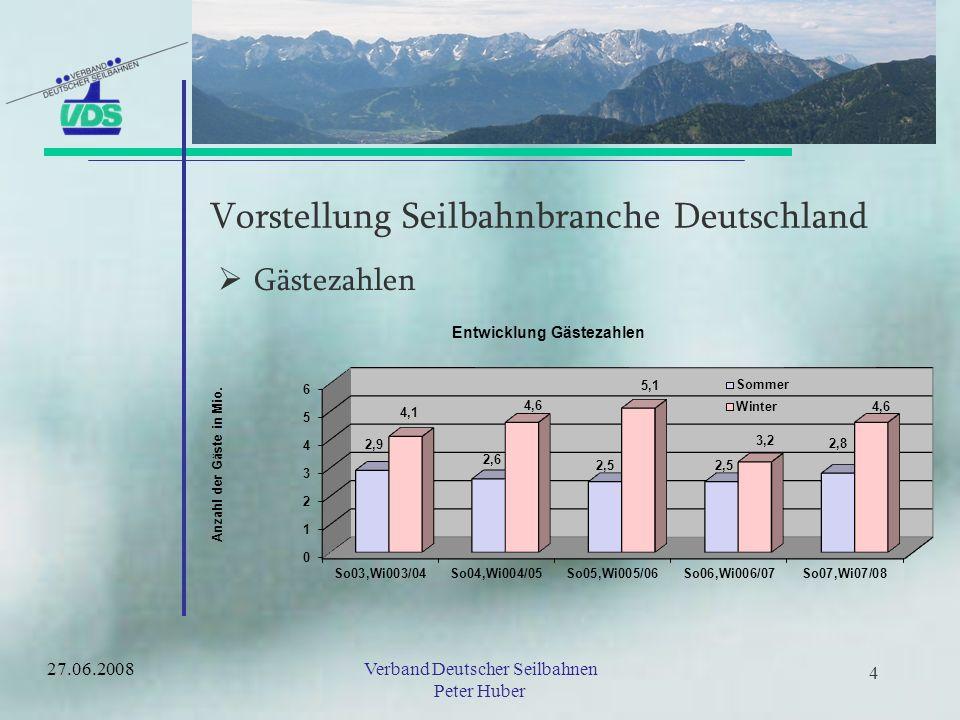 24Verband Deutscher Seilbahnen Peter Huber 24 Beteiligung des Tourismus an Kostenpositionen der Bergbahn Pistenpräparierung Unterstützung beim Pistenbau Erschließung des Berges –Verkehr –Wasser und Abwasser Beschneiungscent 27.06.2008