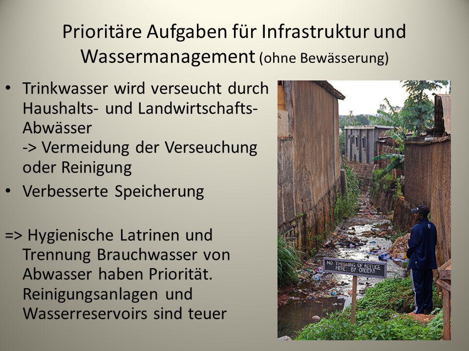 Prioritäre Aufgaben für Infrastruktur und Wassermanagement (ohne Bewässerung) Trinkwasser wird verseucht durch Haushalts- und Landwirtschafts- Abwässe