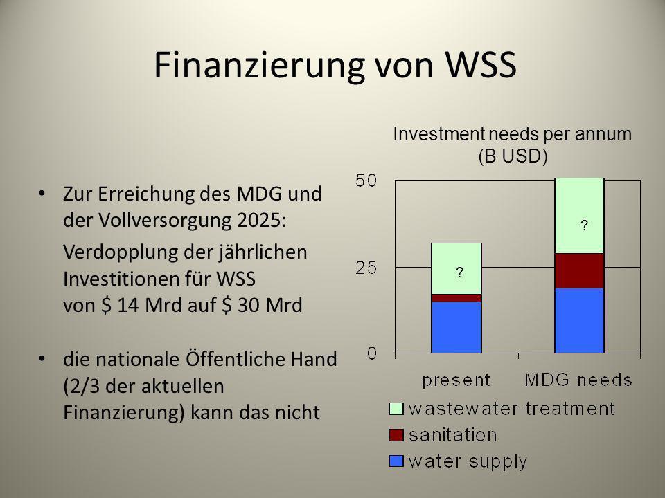 Finanzierung von WSS Zur Erreichung des MDG und der Vollversorgung 2025: Verdopplung der jährlichen Investitionen für WSS von $ 14 Mrd auf $ 30 Mrd di