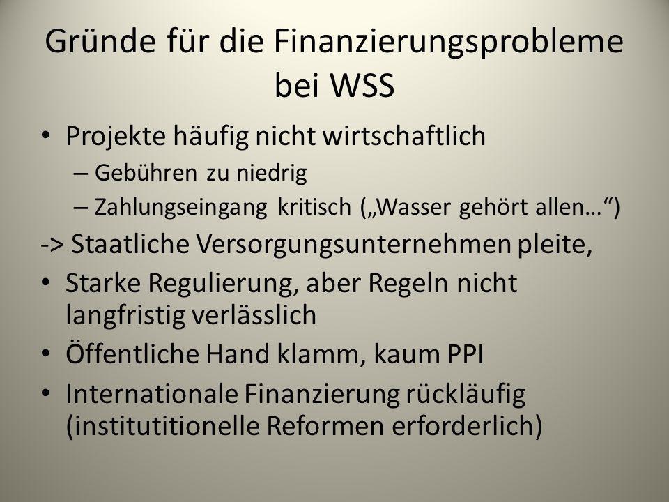 Gründe für die Finanzierungsprobleme bei WSS Projekte häufig nicht wirtschaftlich – Gebühren zu niedrig – Zahlungseingang kritisch (Wasser gehört alle