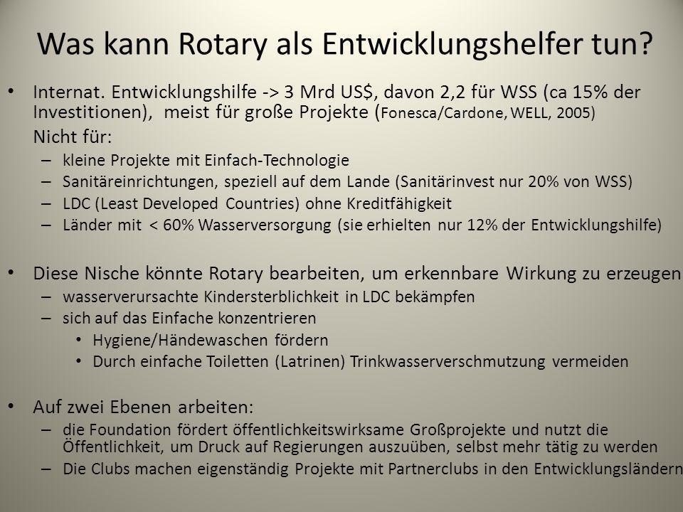 Was kann Rotary als Entwicklungshelfer tun? Internat. Entwicklungshilfe -> 3 Mrd US$, davon 2,2 für WSS (ca 15% der Investitionen), meist für große Pr