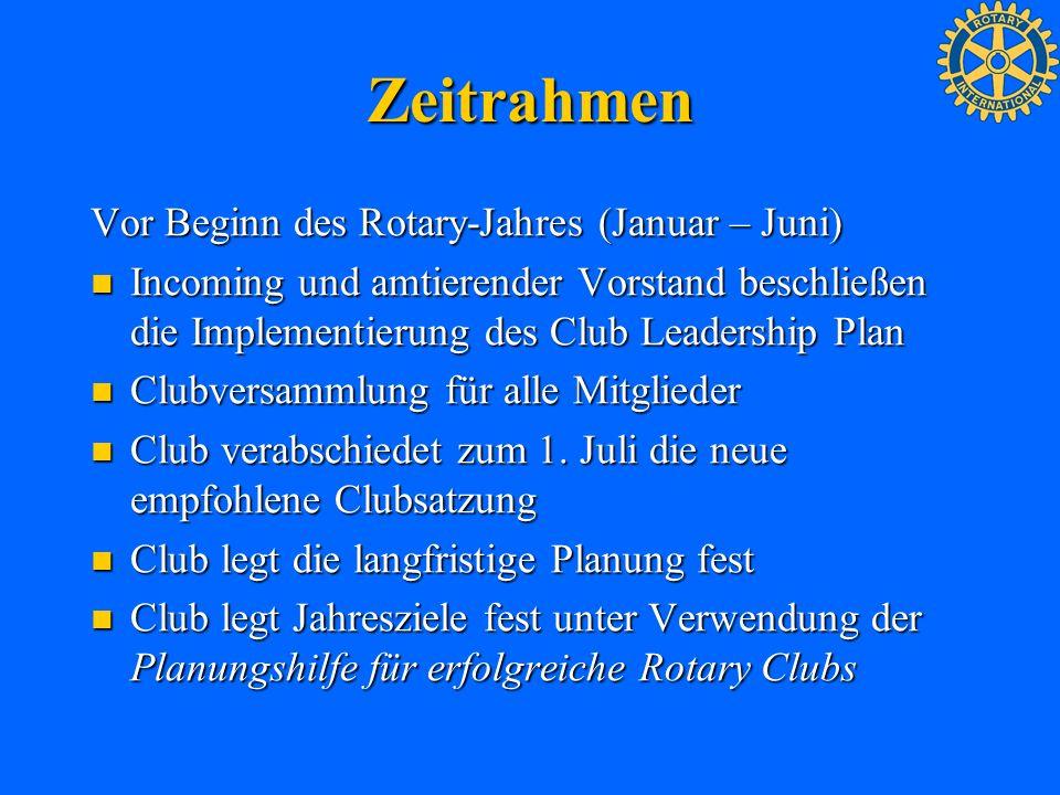 Zeitrahmen Vor Beginn des Rotary-Jahres (Januar – Juni) Incoming und amtierender Vorstand beschließen die Implementierung des Club Leadership Plan Inc