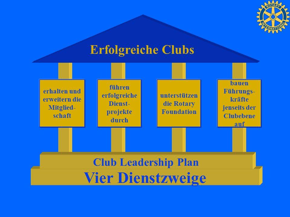 Erfolgreiche Clubs erhalten und erweitern die Mitglied- schaft führen erfolgreiche Dienst- projekte durch unterstützen die Rotary Foundation bauen Füh